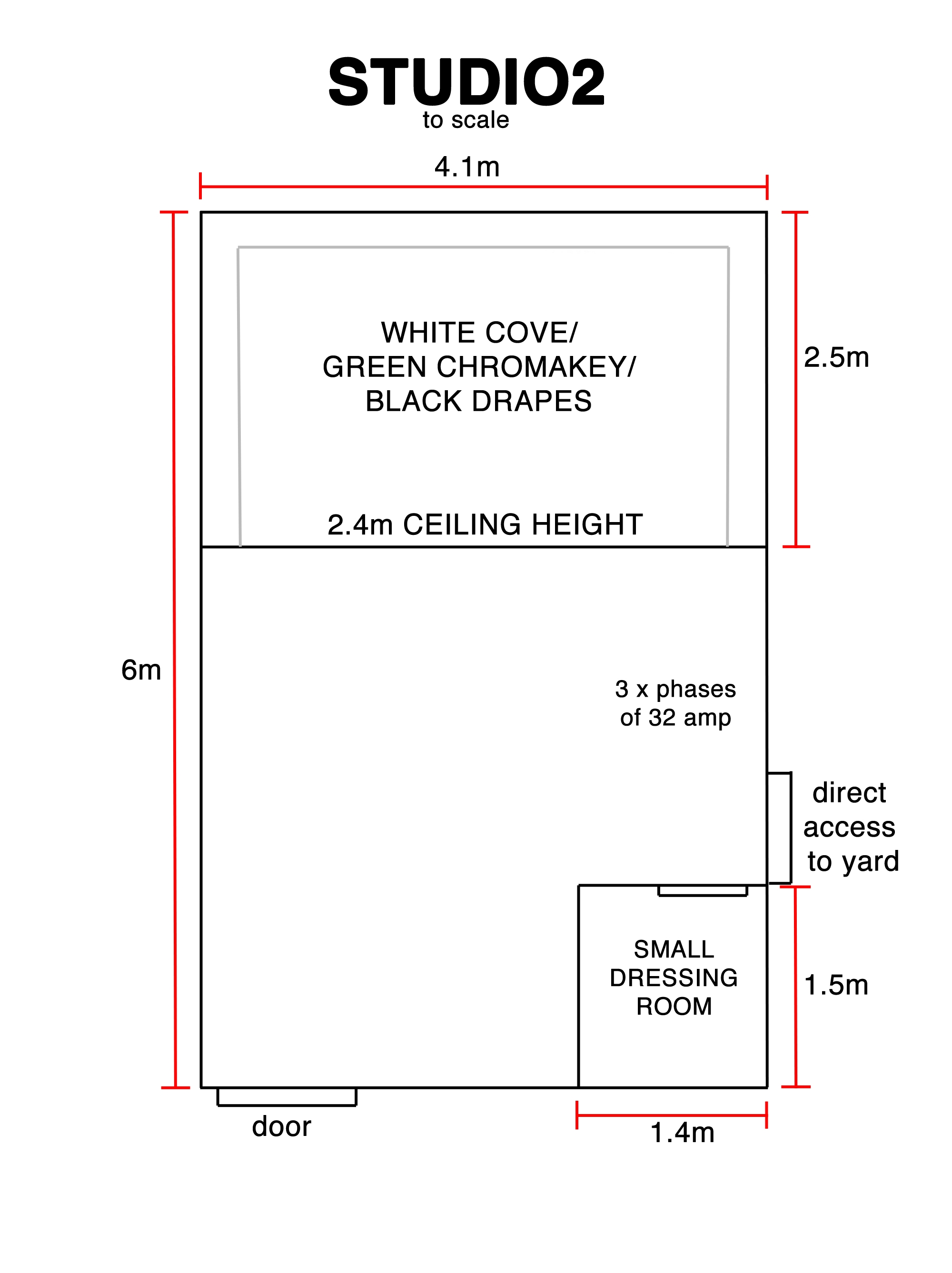 Diagram Of A Good Sound System For A Small Room